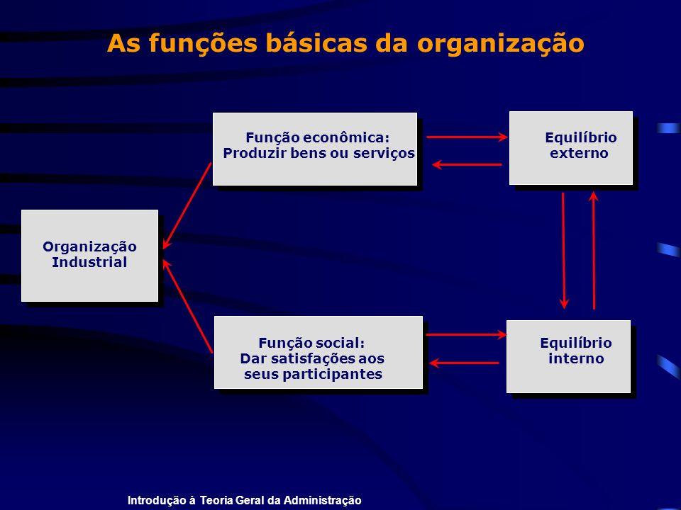 As funções básicas da organização