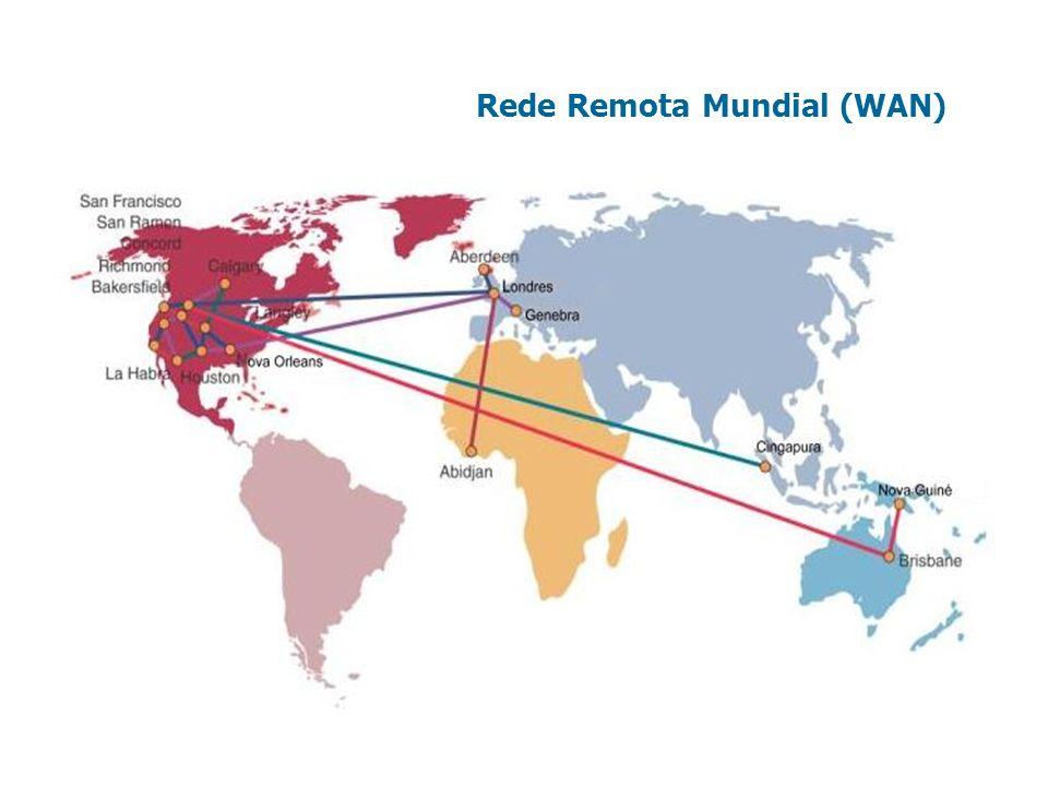 Rede Remota Mundial (WAN)