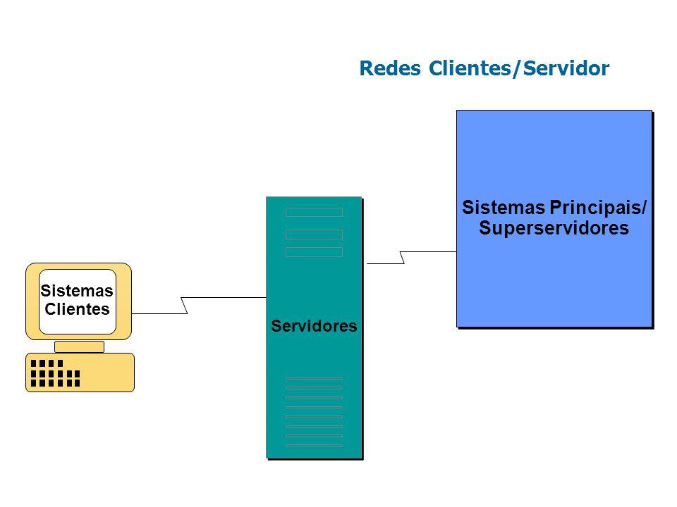 Redes Clientes/Servidor