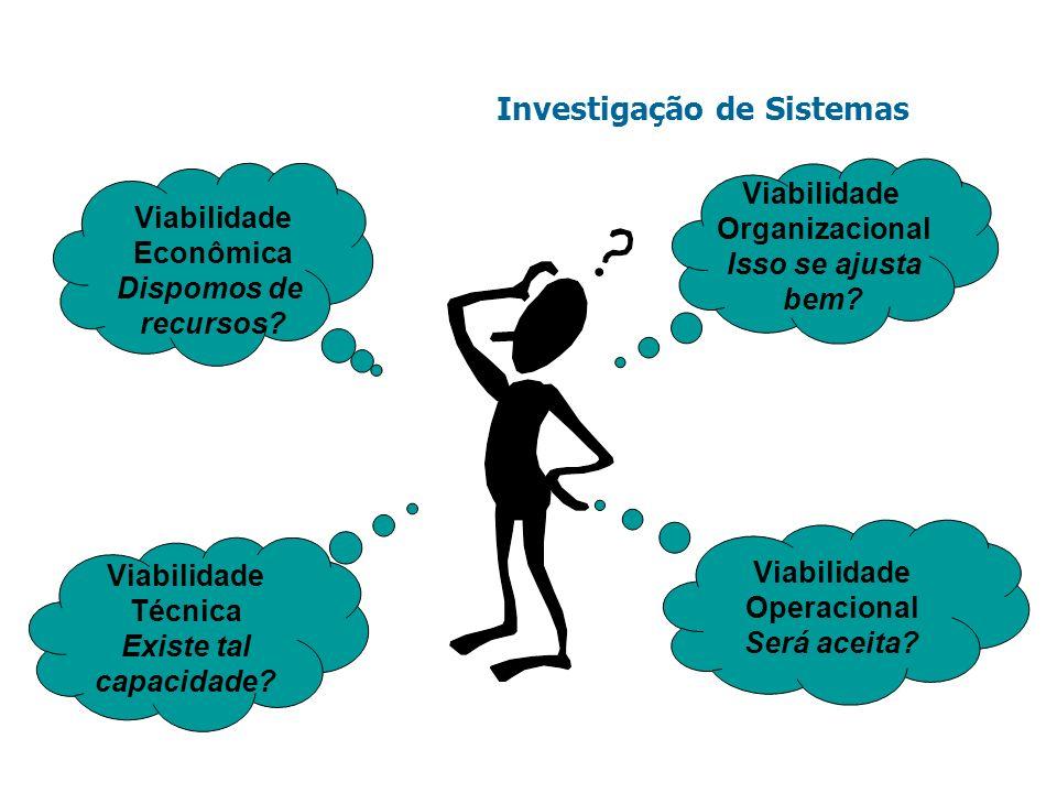 Investigação de Sistemas