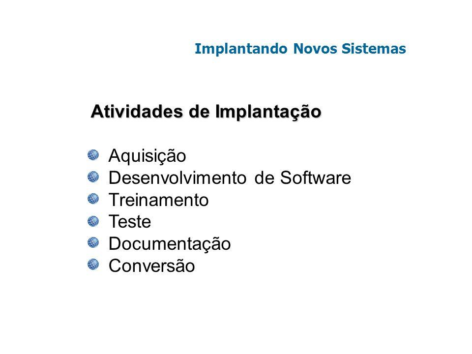 Atividades de Implantação Aquisição Desenvolvimento de Software