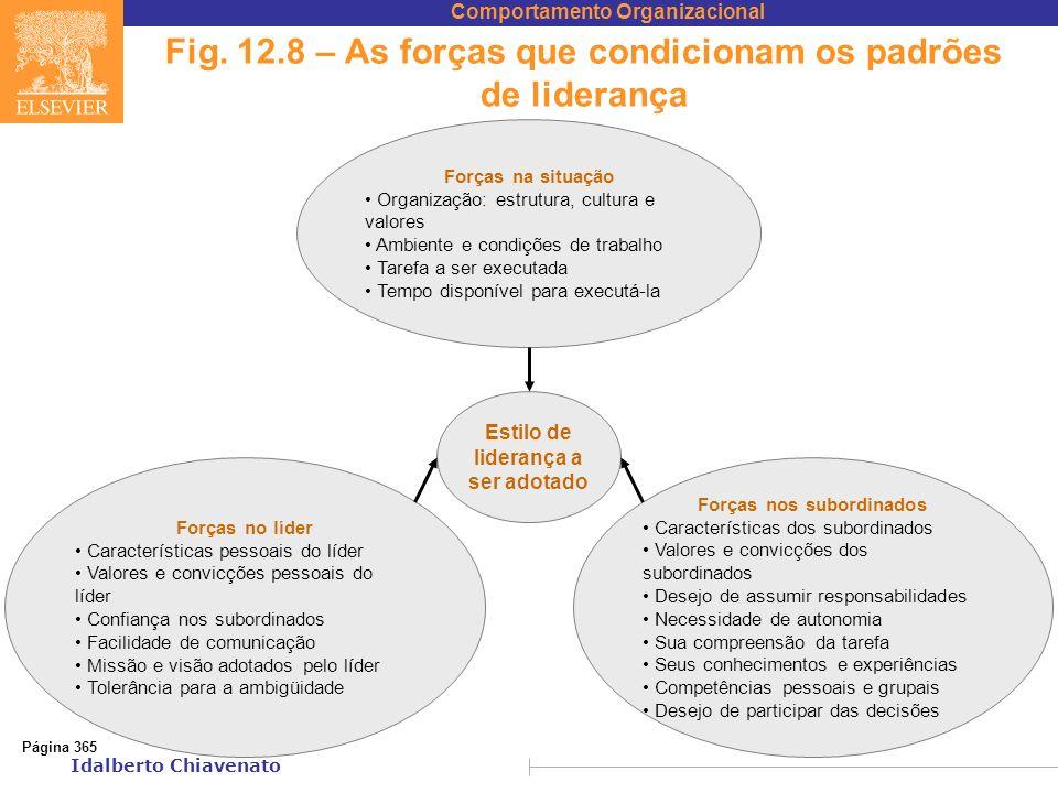 Fig. 12.8 – As forças que condicionam os padrões de liderança