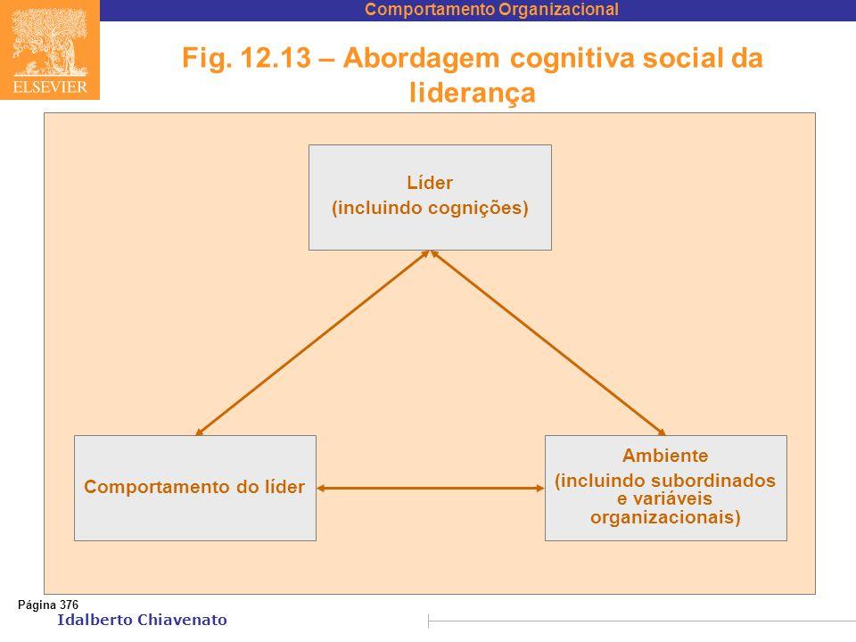 Fig. 12.13 – Abordagem cognitiva social da liderança