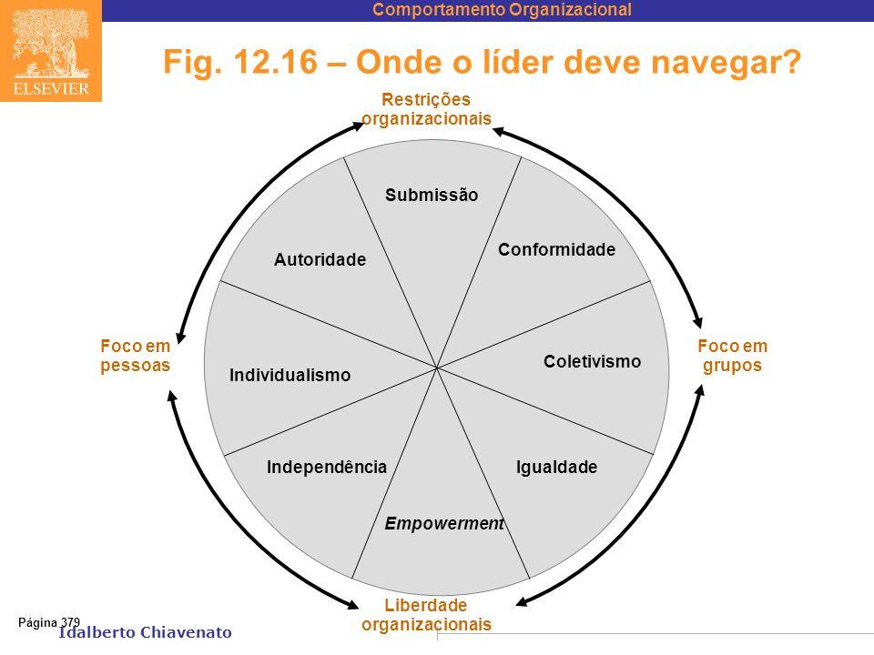 Fig. 12.16 – Onde o líder deve navegar