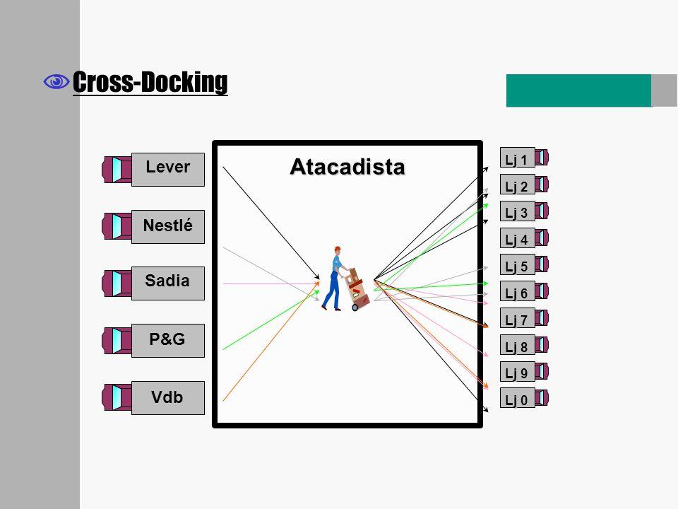 Cross-Docking Atacadista Lever Nestlé Sadia P&G Vdb Lj 1 Lj 2 Lj 3