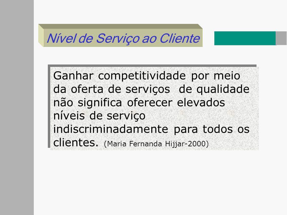 Nível de Serviço ao Cliente