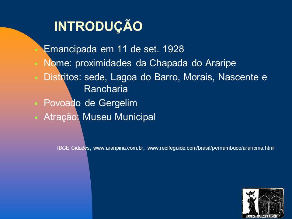 INTRODUÇÃO Emancipada em 11 de set. 1928