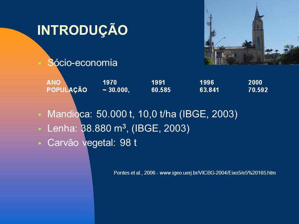 INTRODUÇÃO Sócio-economia Mandioca: 50.000 t, 10,0 t/ha (IBGE, 2003)