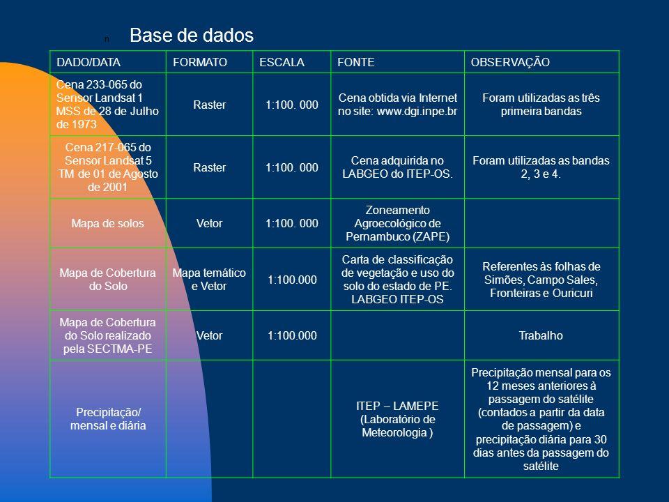 Base de dados 26/03/2017 DADO/DATA FORMATO ESCALA FONTE OBSERVAÇÃO