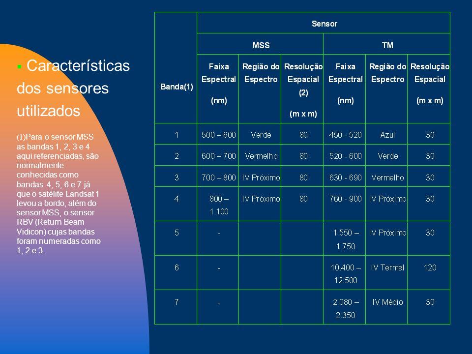 Características dos sensores utilizados 26/03/2017