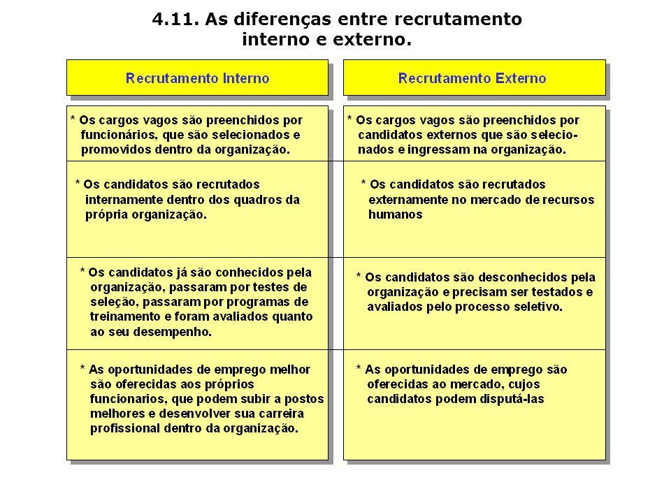 4.11. As diferenças entre recrutamento