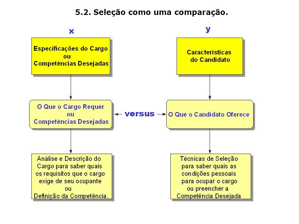 5.2. Seleção como uma comparação.