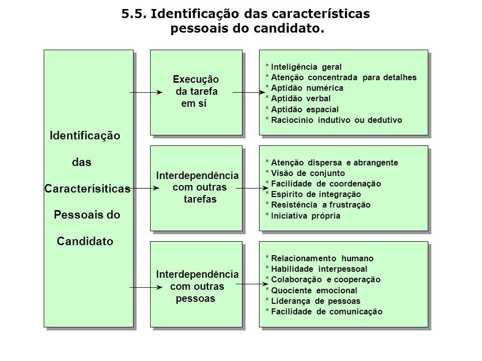 5.5. Identificação das características pessoais do candidato.