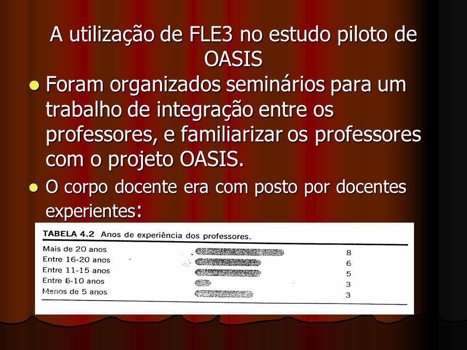 A utilização de FLE3 no estudo piloto de OASIS