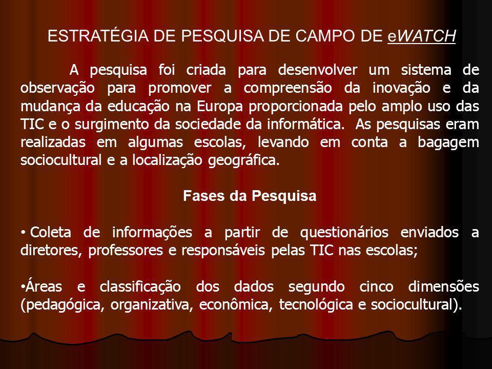 ESTRATÉGIA DE PESQUISA DE CAMPO DE eWATCH
