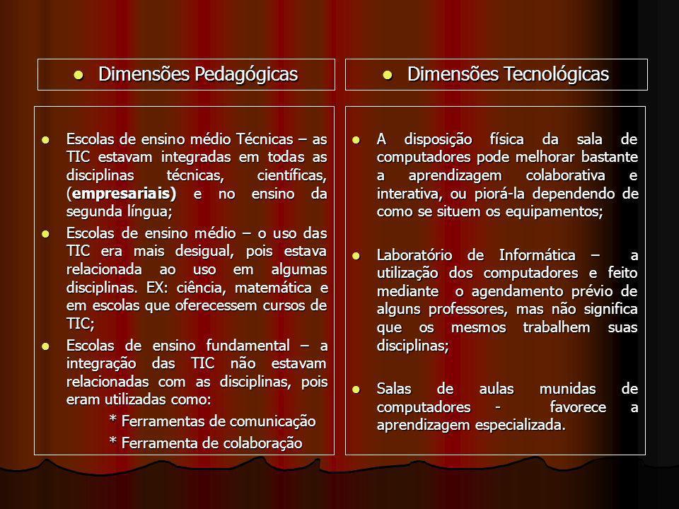 Dimensões Pedagógicas Dimensões Tecnológicas
