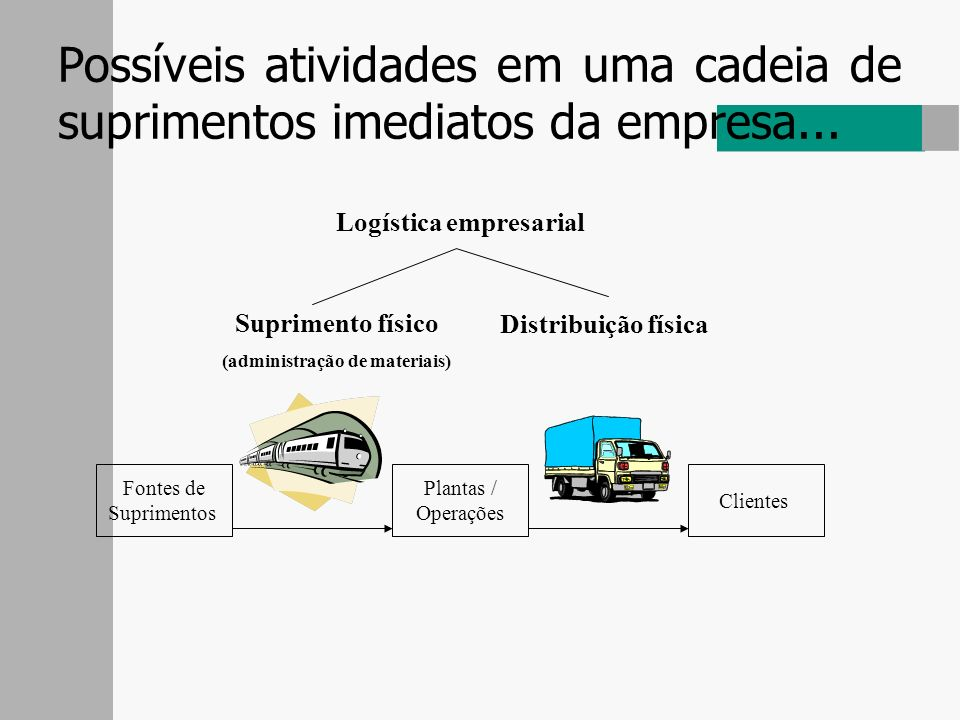 Logística empresarial (administração de materiais)