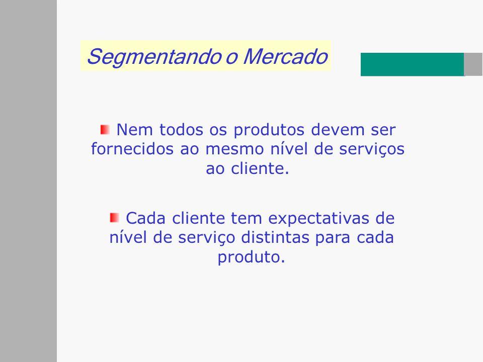 Segmentando o Mercado Nem todos os produtos devem ser fornecidos ao mesmo nível de serviços ao cliente.