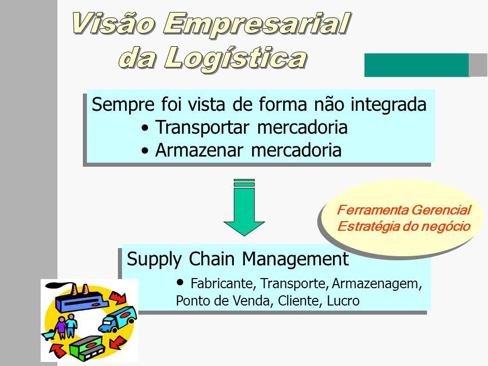 Visão Empresarial da Logística Sempre foi vista de forma não integrada