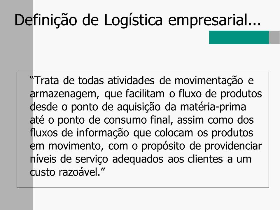 Definição de Logística empresarial...