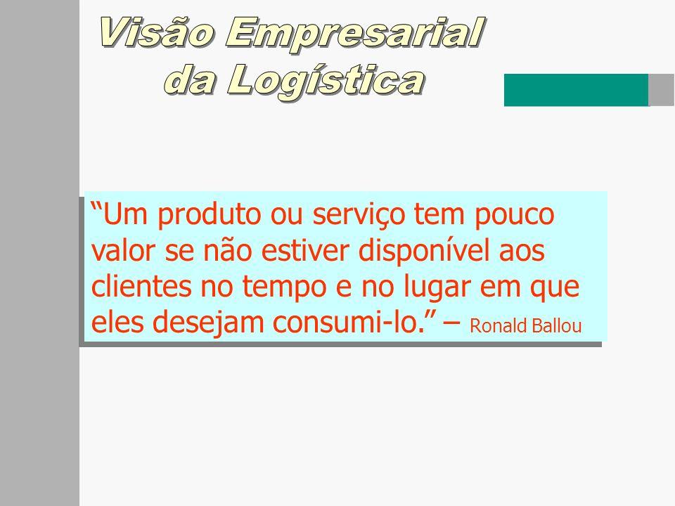 Visão Empresarial da Logística.