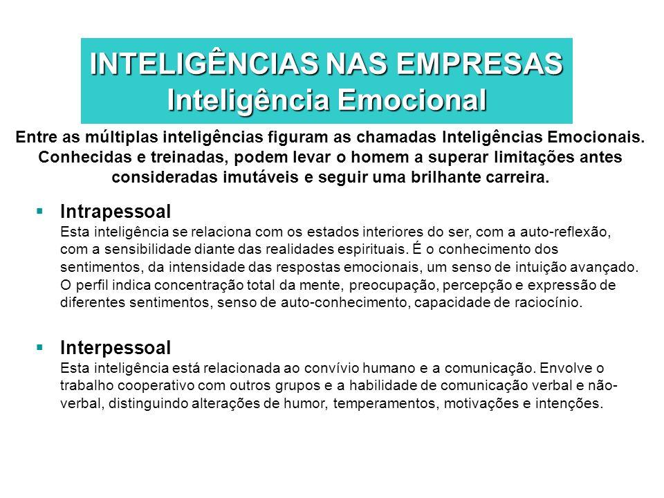 INTELIGÊNCIAS NAS EMPRESAS Inteligência Emocional