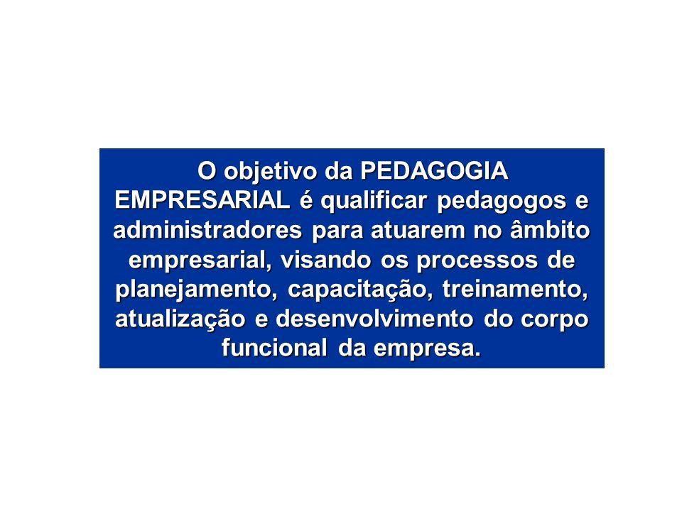 O objetivo da PEDAGOGIA EMPRESARIAL é qualificar pedagogos e administradores para atuarem no âmbito empresarial, visando os processos de planejamento, capacitação, treinamento, atualização e desenvolvimento do corpo funcional da empresa.