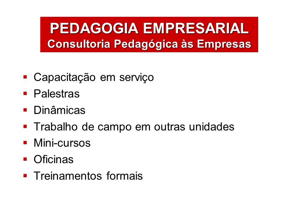 PEDAGOGIA EMPRESARIAL Consultoria Pedagógica às Empresas