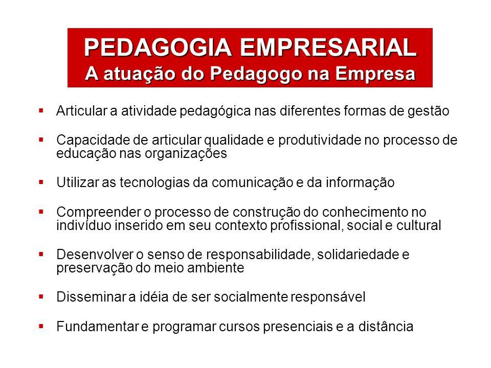 PEDAGOGIA EMPRESARIAL A atuação do Pedagogo na Empresa