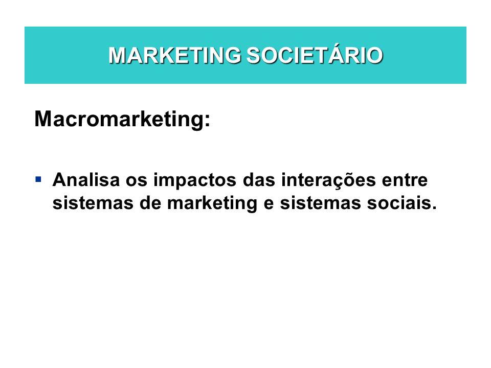 MARKETING SOCIETÁRIO Macromarketing: