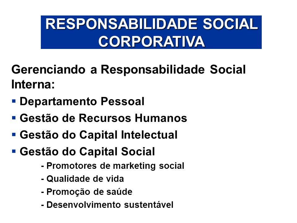 RESPONSABILIDADE SOCIAL CORPORATIVA