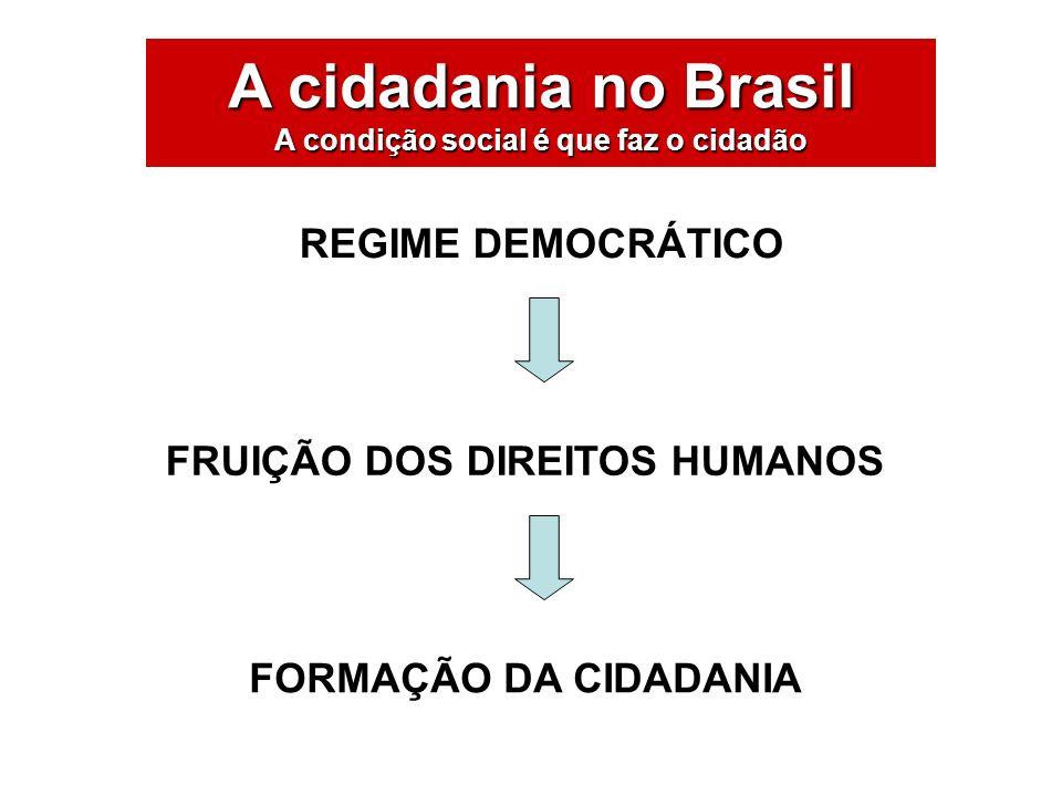 A cidadania no Brasil A condição social é que faz o cidadão
