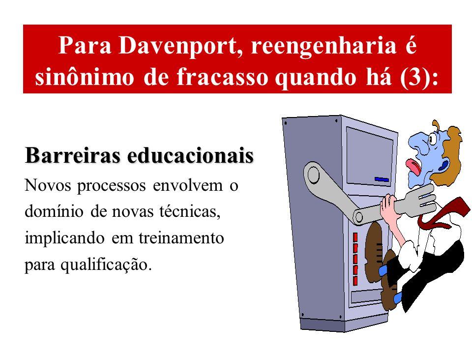 Para Davenport, reengenharia é sinônimo de fracasso quando há (3):