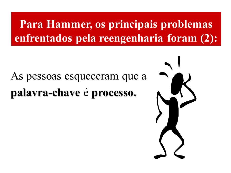 Para Hammer, os principais problemas enfrentados pela reengenharia foram (2):