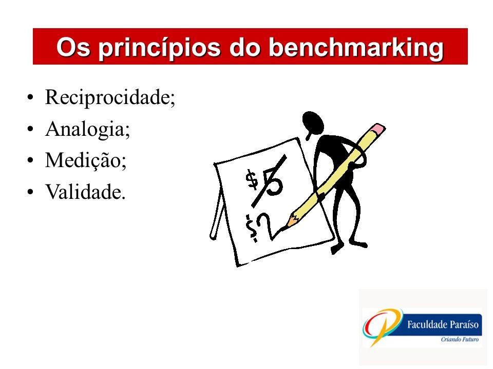 Os princípios do benchmarking