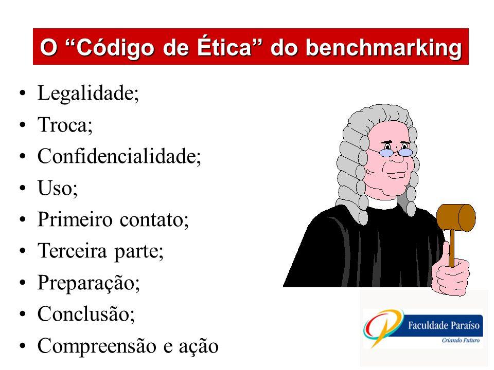 O Código de Ética do benchmarking