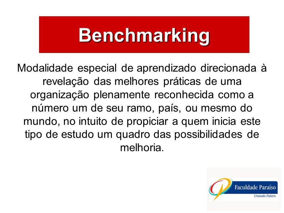 Benchmarking ÁREAS DE ATUAÇÃO
