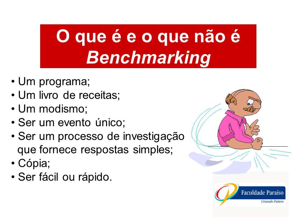 O que é e o que não é Benchmarking
