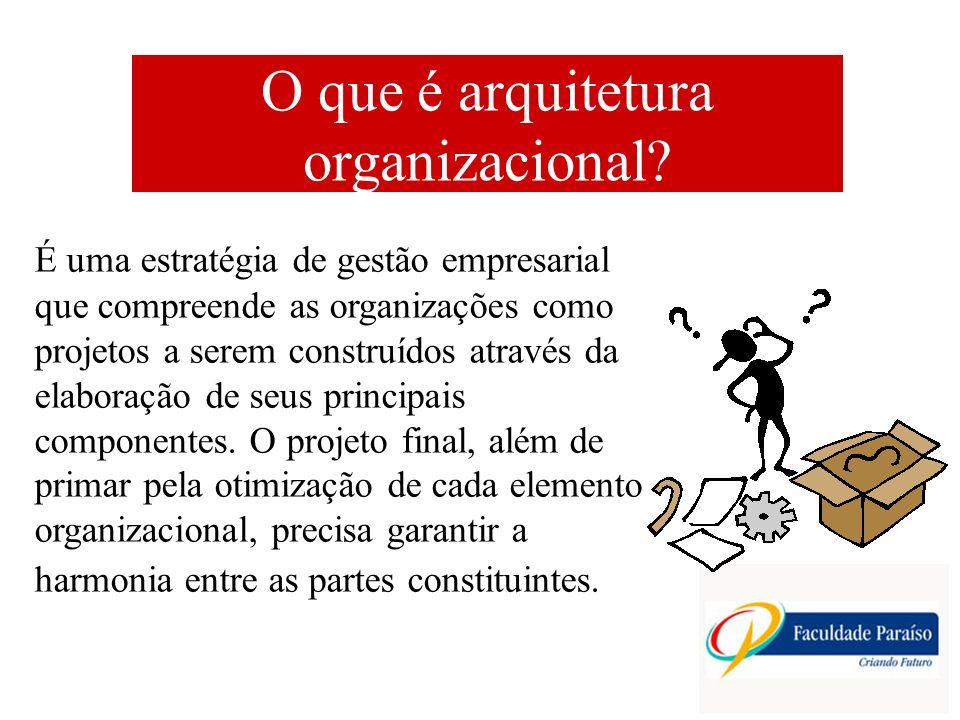O que é arquitetura organizacional