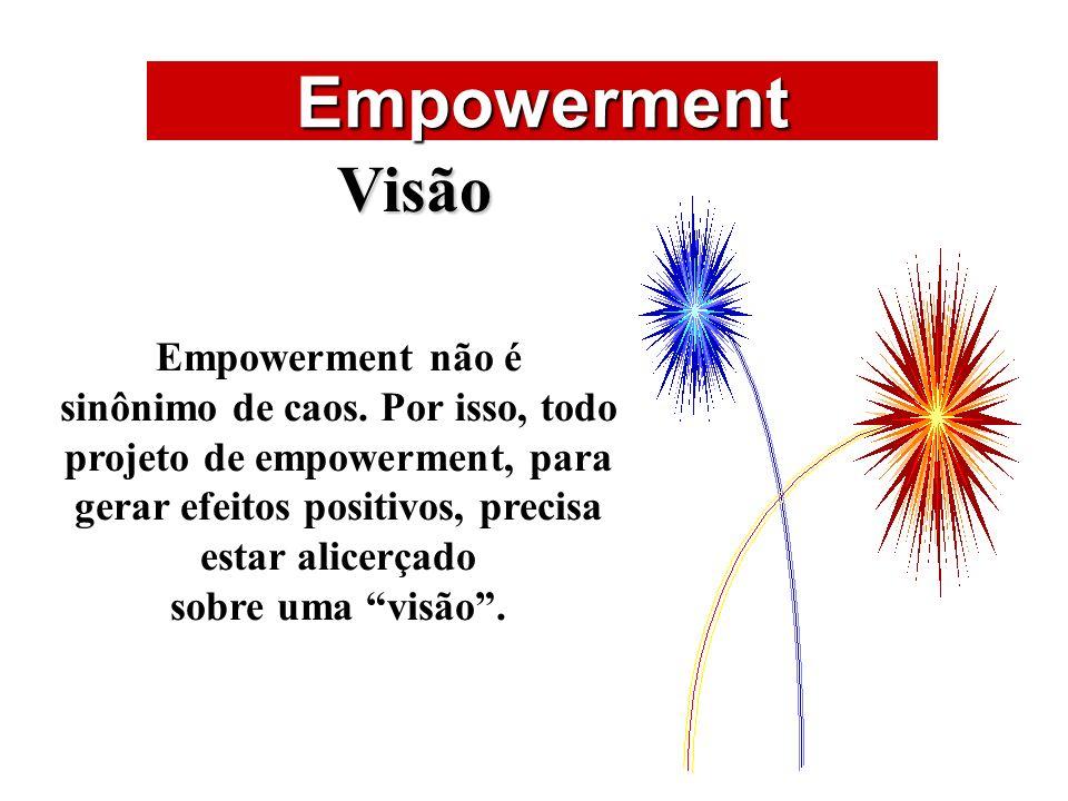 Empowerment ÁREAS DE ATUAÇÃO Visão Empowerment não é