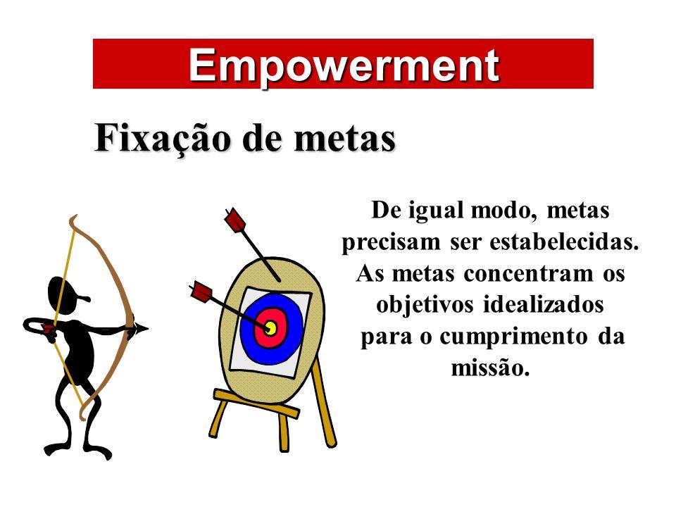 Empowerment ÁREAS DE ATUAÇÃO Fixação de metas