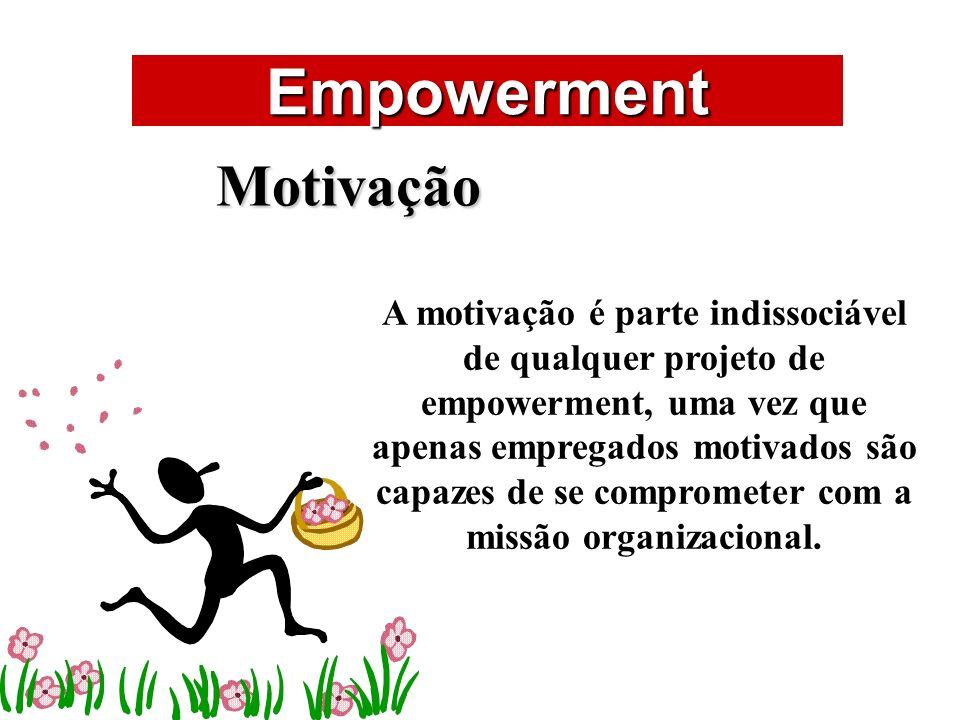 Empowerment ÁREAS DE ATUAÇÃO Motivação