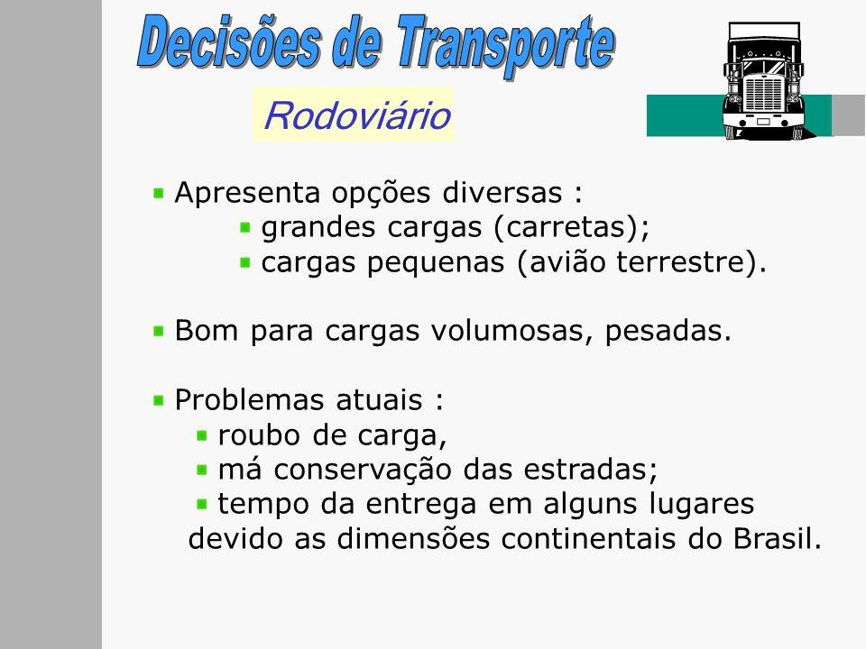 Decisões de Transporte