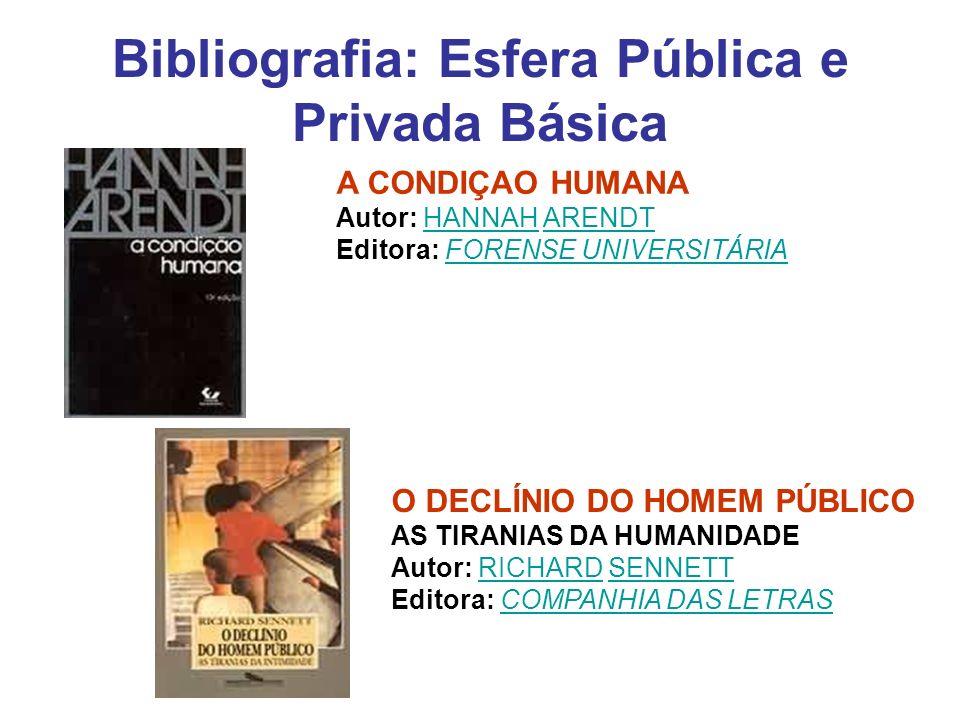 Bibliografia: Esfera Pública e Privada Básica
