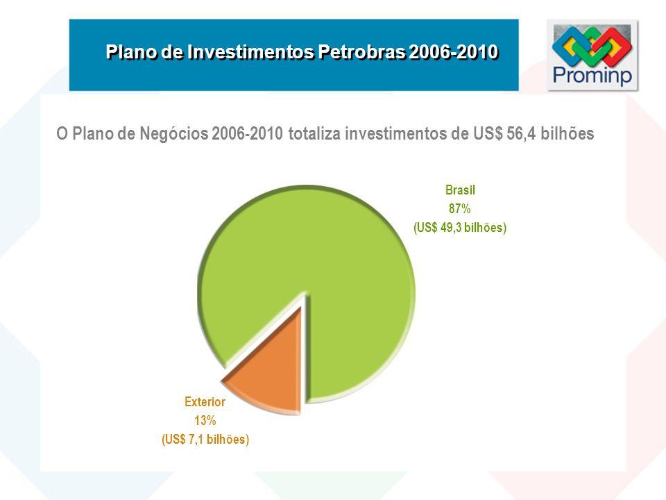 Plano de Investimentos Petrobras 2006-2010
