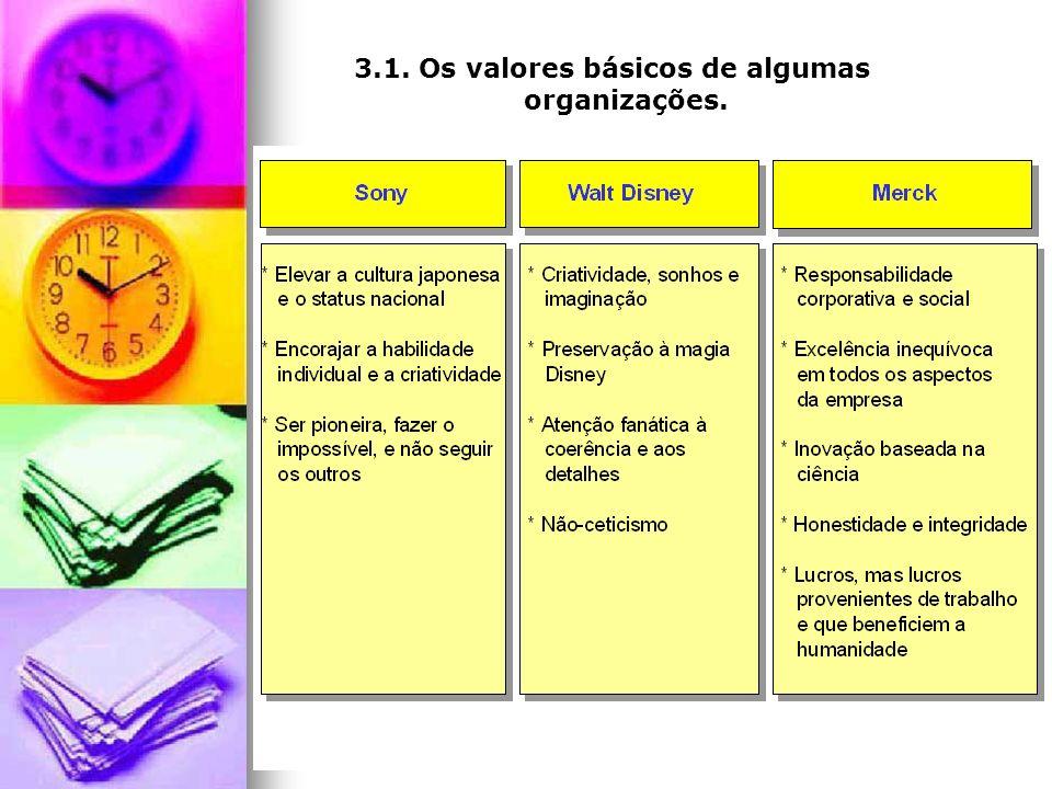 3.1. Os valores básicos de algumas