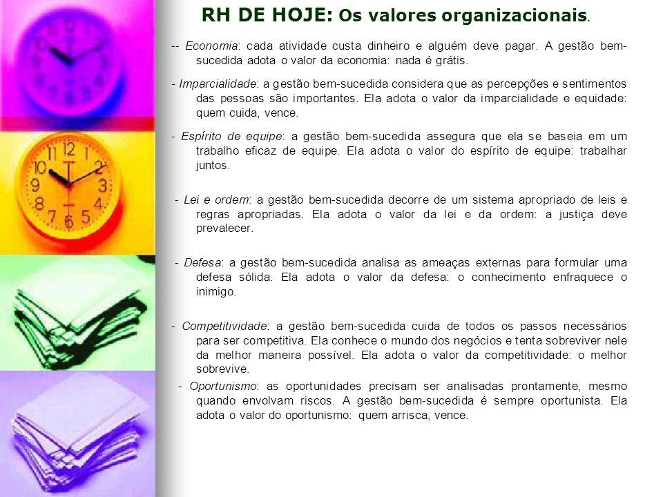 RH DE HOJE: Os valores organizacionais.