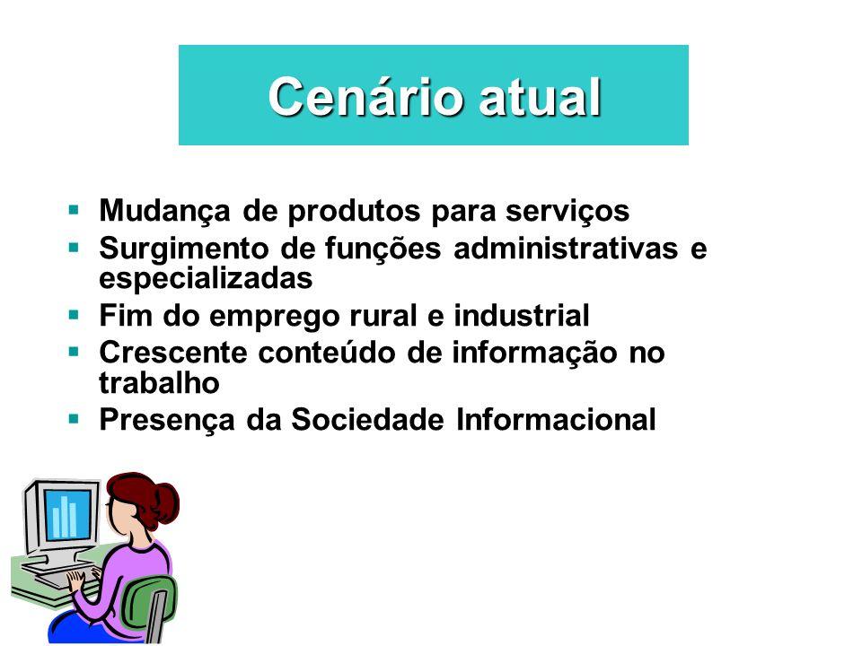 Cenário atual Mudança de produtos para serviços