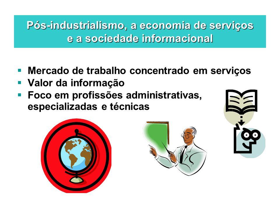 Pós-industrialismo, a economia de serviços e a sociedade informacional