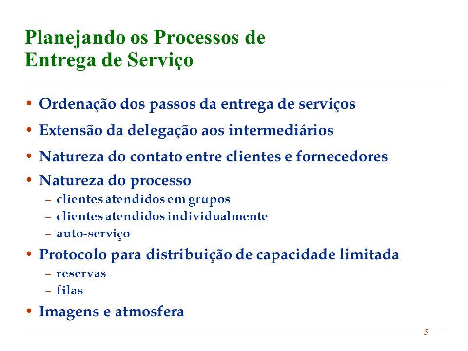 Planejando os Processos de Entrega de Serviço